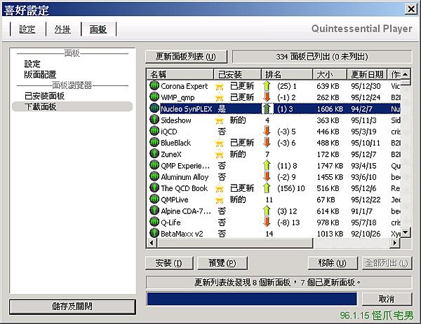 QCD的面板管理功能
