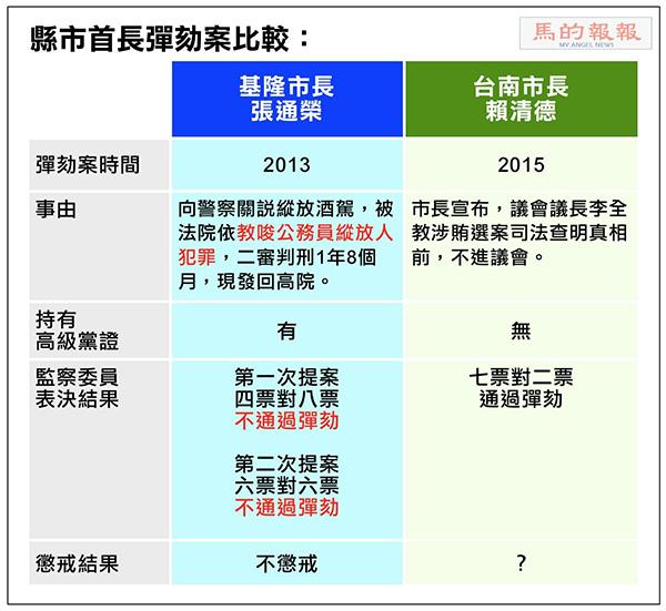 2015.08.05聖人無法治國-06-p.jpg