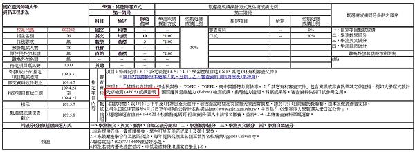 師範大學資訊工程學系-3.jpg