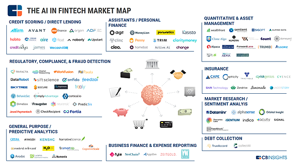 AI-in-FinTech-Market-Map-1.jpg