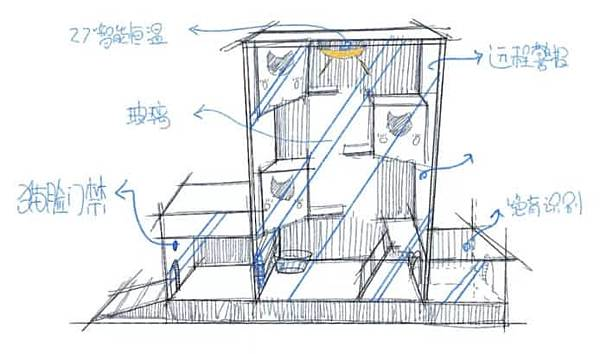 ai-cat-shelter-sketch-2.jpg