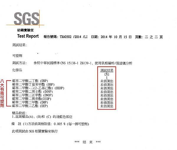 SGS可塑劑測試報告(網路用圖)