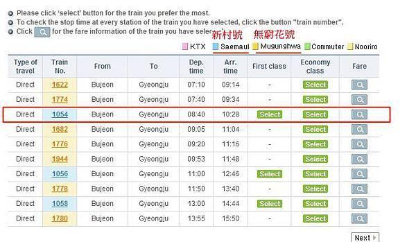 釜田-慶州 火車時刻表