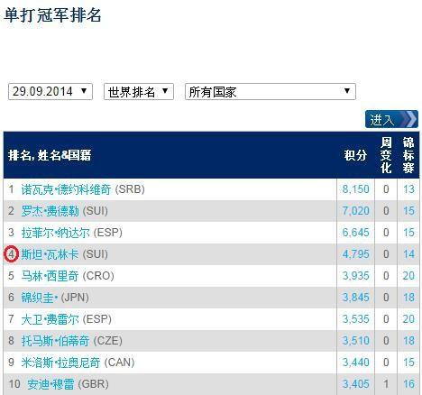 2014年上海勞力士大師賽3-富朗包裝