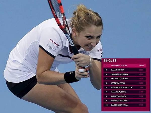 瑞士FROMM富朗公司,作Timea Bacsinszky的長期合作夥伴,恭喜她在北京網球公開賽的勝利,目前她的職業女單世界排名,已經挺進到Top10,加油!.jpg