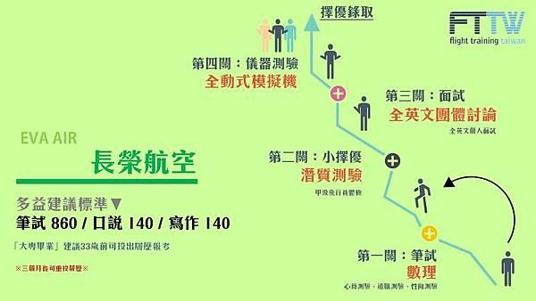 長榮202020200411