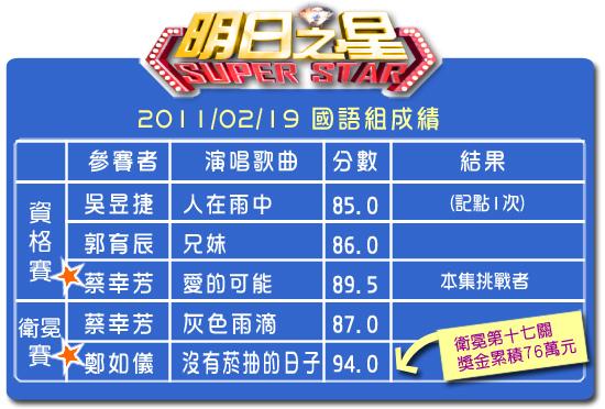 121分數表(國語組).jpg