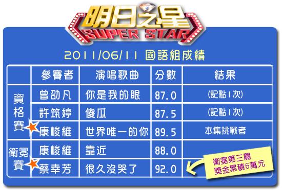137分數表(國語組).jpg