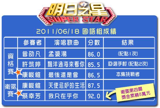 138分數表(國語組).jpg