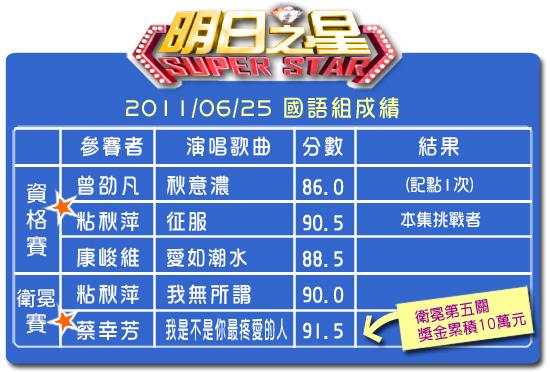 139分數表(國語組).jpg