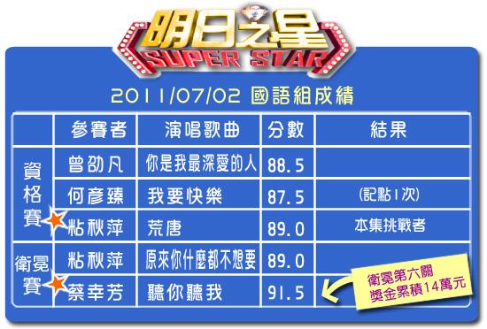 140分數表(國語組).jpg