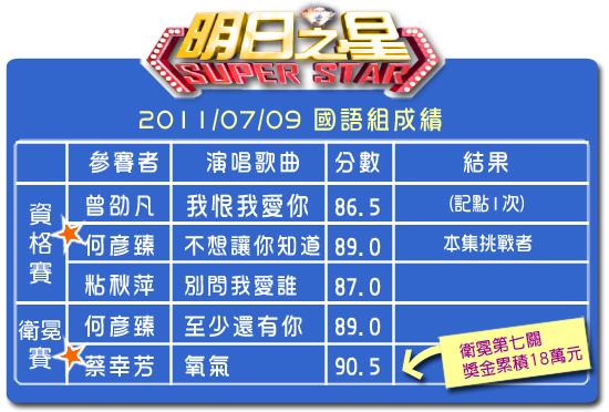 141分數表(國語組).jpg