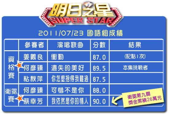 143分數表(國語組).jpg