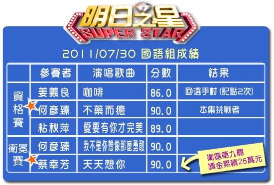 144分數表(國語組).jpg