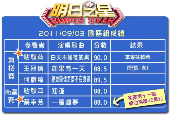 149分數表(國語組).jpg