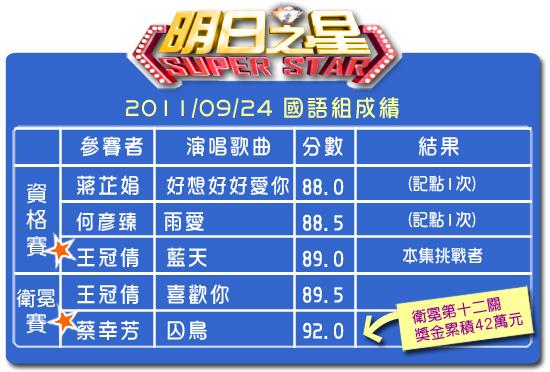 152分數表(國語組).jpg
