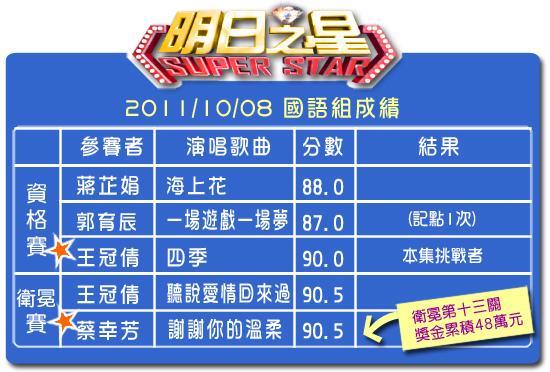 154分數表(國語組).jpg