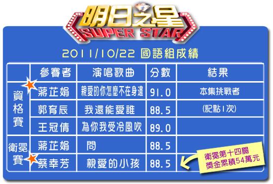 156分數表(國語組).jpg