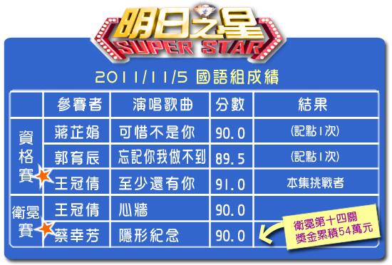 158分數表(國語組).jpg