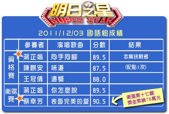 162分數表(國語組).jpg