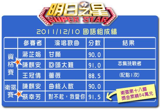 163分數表(國語組).jpg