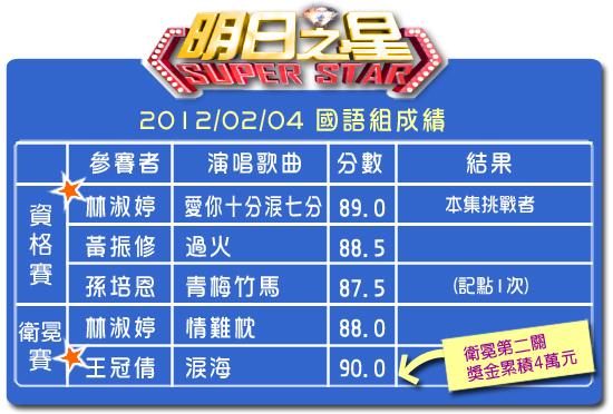 171分數表(國語組).jpg