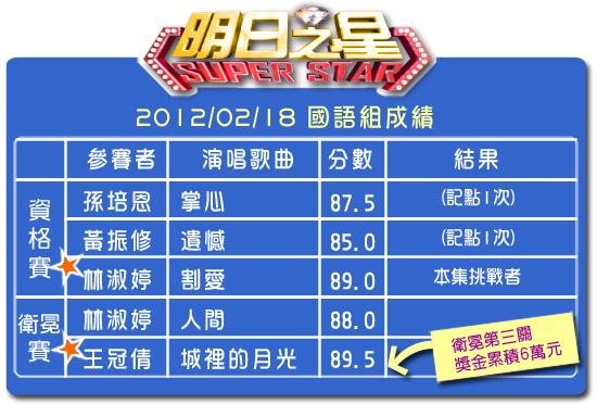 172分數表(國語組).jpg