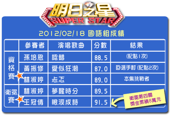 173分數表(國語組).jpg