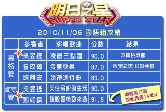 106分數表(國語組).jpg