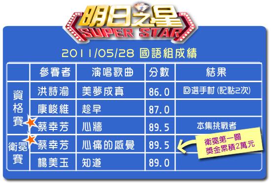 135分數表(國語組).jpg