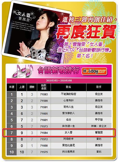 狂賀曹雅雯女人香KTV排行榜第7名.jpg