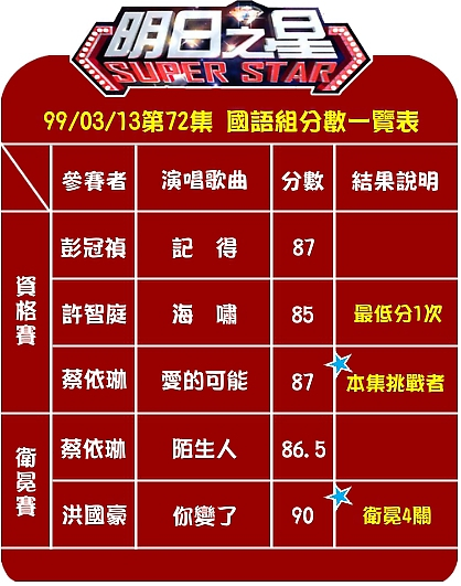 #72國語組分數.jpg