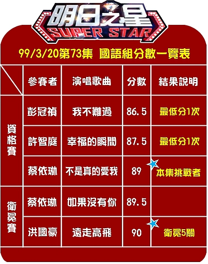 #73國語組分數.jpg