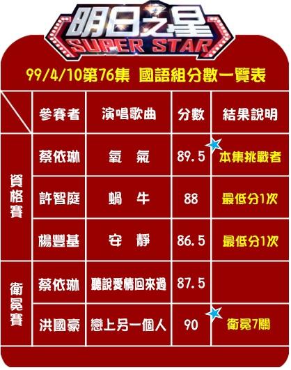 #76國語組分數.jpg