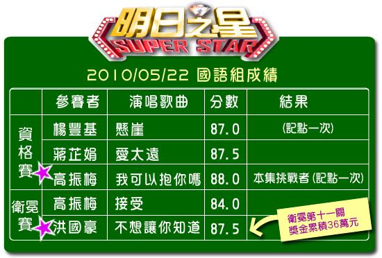 82分數表(國語組).jpg