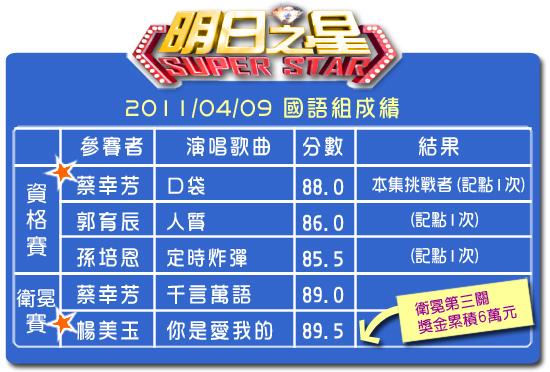 128分數表(國語組).jpg