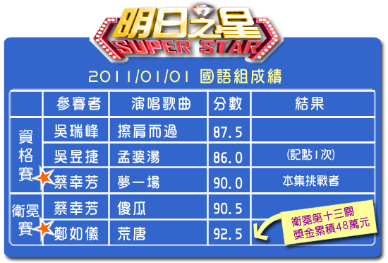 114分數表(國語組).jpg