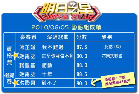 84分數表(國語組).jpg