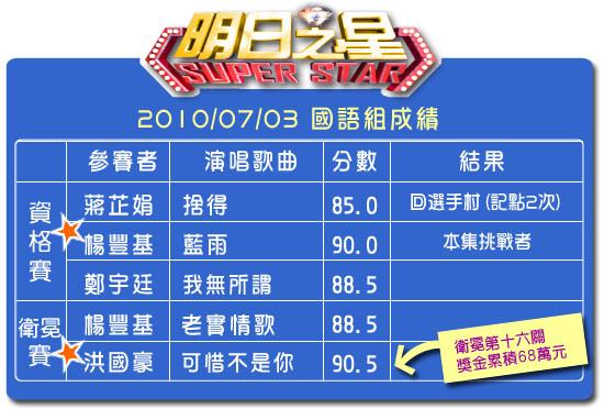 88分數表(國語組).jpg