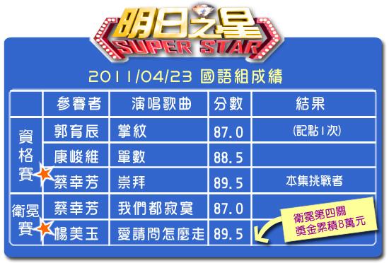 130分數表(國語組).jpg