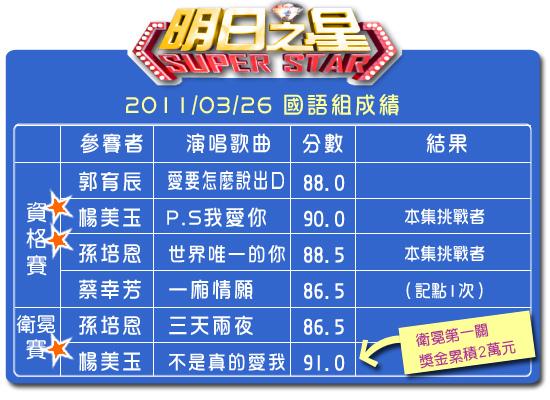 126分數表(國語組).jpg