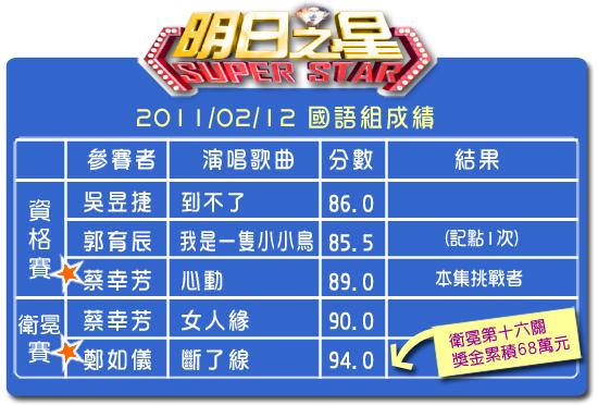 120分數表(國語組).jpg