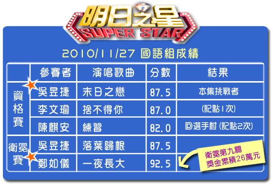 109分數表(國語組).jpg