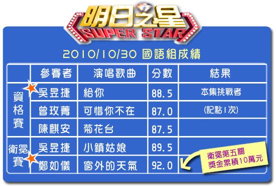 105分數表(國語組).jpg