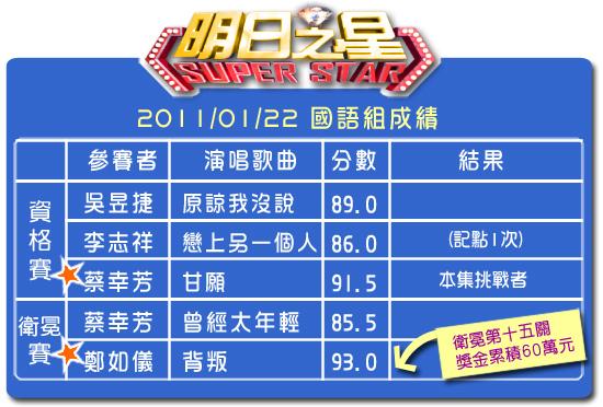 117分數表(國語組).jpg