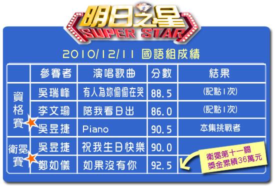 111分數表(國語組).jpg