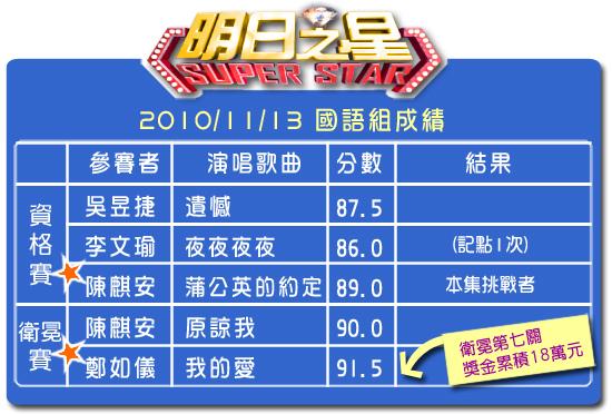 107分數表(國語組).jpg