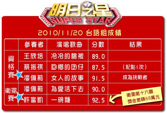 108分數表(台語組).jpg