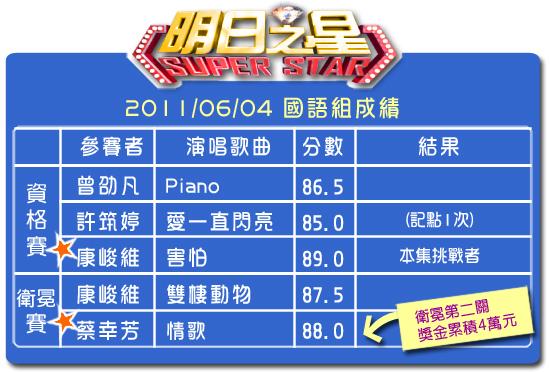 136分數表(國語組).jpg