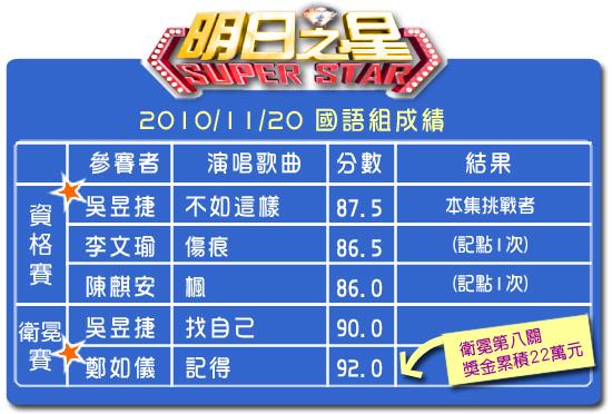 108分數表(國語組).jpg